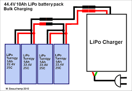 the recumbent bicycle and human powered vehicle information center bulk chargers need to have an hvc high voltage control that shuts down the charging when the pack is charged for a 12s pack like this one