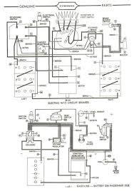 cushman golfster wiring diagram great installation of wiring diagram • cushman golfster wiring diagram wiring diagram third level rh 4 8 9 intercept chat de 1972 cushman golf cart wiring diagram 1972 cushman golf cart wiring