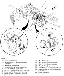2002 chevy astro van air conditioning system diagram wiring i have a 1999 chevy astro i was wondering if you could help me rh justanswer com 2002 chevy venture parts diagram chevy astro wiring diagram