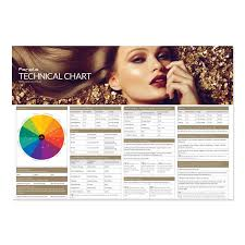 Fanola Colour Chart Fanola Technical Chart A3