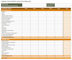 free cost benefit ysis templates