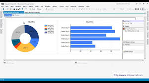 Ssrs Line Chart Example How To Create Graph Report In Ssrs