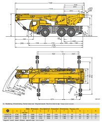 Bernard Hunter 50 Tonne Crane Ltm 1050 3 1