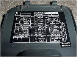 1996 nissan altima fuse diagram wiring diagrams value 96 nissan altima fuse box wiring diagram basic 1996 nissan altima fuse panel diagram 1996 nissan altima fuse diagram
