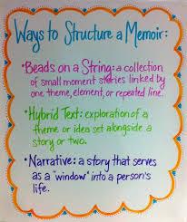 best memoir writing ideas journal writing structuring a memoir