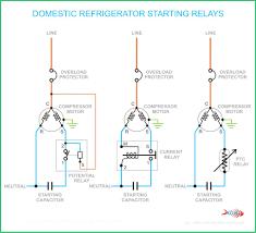 caravan towing wiring diagram wiring diagram 2018 12n 12s wiring diagram s wiring diagram how to wire caravan 240v diagramg diagrams in 12n caravan towing electrics wiring diagram 7 pin tow wiring