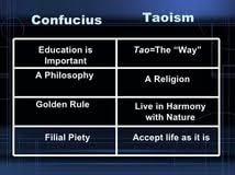 taoism essay buy esl expository essay on founding fathers  taoism essay