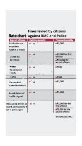Bmc Chart