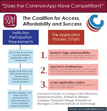 elite colleges announce common app alternative graphic by mary jane coppock
