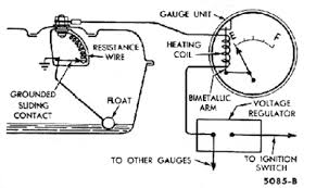 heat activated gauges the gauges use a bi metal strip but no contacts the circuit starts 12 volts the cvr averages 6v the sending unit varies current to gnd b