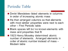 Chapter 5 Atoms and Periodic Table - ppt download