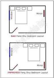 minimalist platform bed feng shui. unique feng small living room feng shui  bedroom ideas   layout floor plan  do it yourself  interior design pinterest for minimalist platform bed o