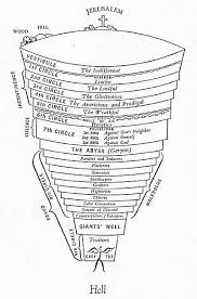 Dantes Inferno Cantos V Vii Hubpages