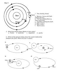 Planet rotation (worksheet)