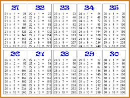 Multiplication Table 1 20 Notary Letter, Multiplication Table Chart ...
