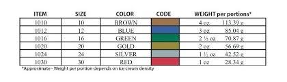 Portion Scoop Size Chart Zeroll Ice Cream Scoop Sizes Portion Size Color Chart 16