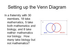 Word Problems Using Venn Diagrams Ppt Video Online Download