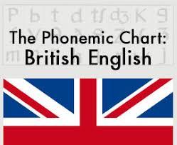 English Phonemic Chart Printable English Phonetics Chart For Kids International Phonetic Alphabet