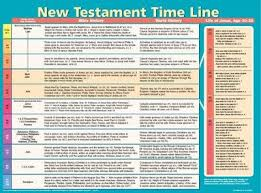 New Testament Time Line Laminated Wall Chart