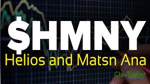 Hmny Stock Chart Hmny Stock Chart Technical Analysis For 08 15 17