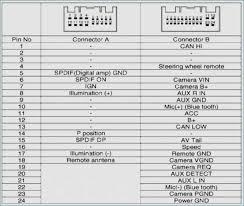 a pioneer super tuner wiring diagram for stereo great installation pioneer radio wiring diagram p10001 wiring schematic rh 22 yehonalatapes de pioneer super tuner wiring diagram 1 pioneer super tuner d wiring diagram