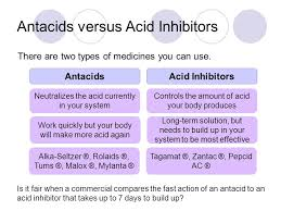 How Do Antacids Work Chapter 2 Antacids Antacids This Chapter Will Introduce The