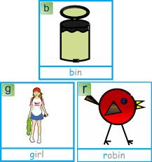 Template:selfref template:infobox writing system the international phonetic alphabet ( ipa ) is an alphabetic system of phonetic notation based primarily on the latin alphabet. International Phonetic Alphabet Ipa