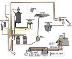 mercury outboard wiring schematic mercury image johnson outboard wiring diagram pdf johnson auto wiring diagram on mercury outboard wiring schematic