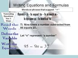 writing equations and formulas