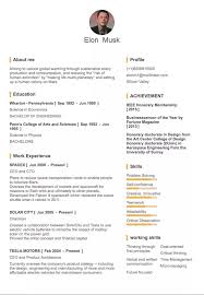 People Who Do Resumes What Do Resumes Look Like Today Hvac Cover Letter Sample Hvac 44