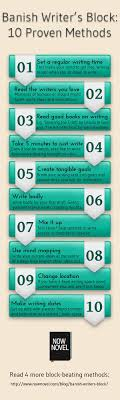 best writers ideas writing creative writing  infographic for writers how to overcome creative block see the full post for more