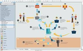 Document Control Procedure Flow Chart Image Result For Document Control Procedure Flow Chart