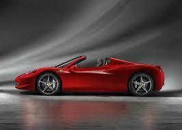 Discover the ferrari models available at the authorized dealer fer mas oto ticaret a.s. El Ferrari 458 Italia Spider Ya Tiene Precio