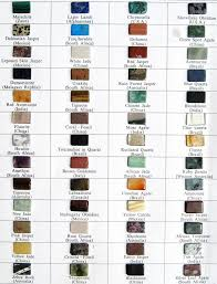 Rock Id Chart Mineral Id Chart From Country Naturals In 2019 Mineral