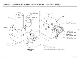 western plow wiring schematic wiring diagram for fisher minute mount 1 the wiring diagram plow won t angle but goes