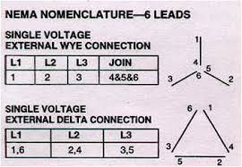 electric motor connections 3 phase 1 phase electric motors single voltage wye or delta 6