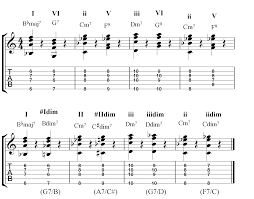 Diminished 7th Chords Guide Jamie Holroyd Guitar Jamie