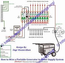 generator transfer switch wiring diagram elegant wiring diagram portable generator manual transfer switch wiring diagram generator transfer switch wiring diagram elegant wiring diagram manual transfer switch wiring diagram fitfathers me