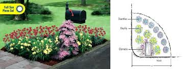 Mailbox landscaping ideas Area Mailbox Planter Ideas Mailbox Garden For The South Mailbox Post Planter Ideas Mailbox Planter Ideas Humininfo Mailbox Planter Ideas Brick Mailbox Landscape Ideas Humininfo
