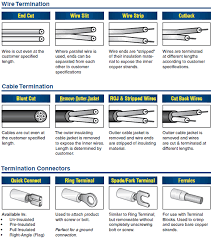 electrical wire joints and splices mesh sleeve conduit wiring