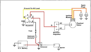 still stumped on hot hot ammerter wires page only cub there are actually two wiring diagrams for your cub one diagram for the tractor of which i already sent you the second would be the internal wiring