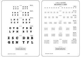 Near Eye Chart A M A Letter Card Near 14 14 To 14 244