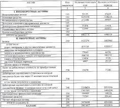 Бухгалтерский баланс год ru