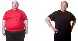 Free Weight Loss Planning Calculator For Women Men
