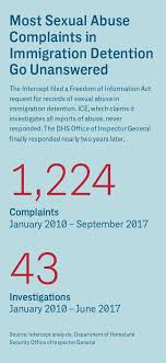 Ice Staff Chart 1 224 Records Of Sexual Assault In Ice Detention