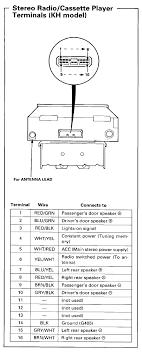 fuse box diagram 94 97 accord honda tech forum discussion wiring 1994 honda accord wiring diagram download at 1994 Honda Accord Stereo Wiring Diagram