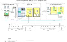 profibus wiring diagram linkinx com Profibus Wiring Diagram full size of wiring diagrams profibus wiring diagram with simple pics profibus wiring diagram siemens profibus connector wiring diagram