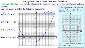 using parabolas to solve quadratic