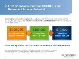 The Power Series Of Index Annuities Principal Protection