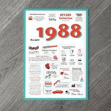 Erlebnis In Zahlen Und Fakten Das Jahr 1988 Geschenk